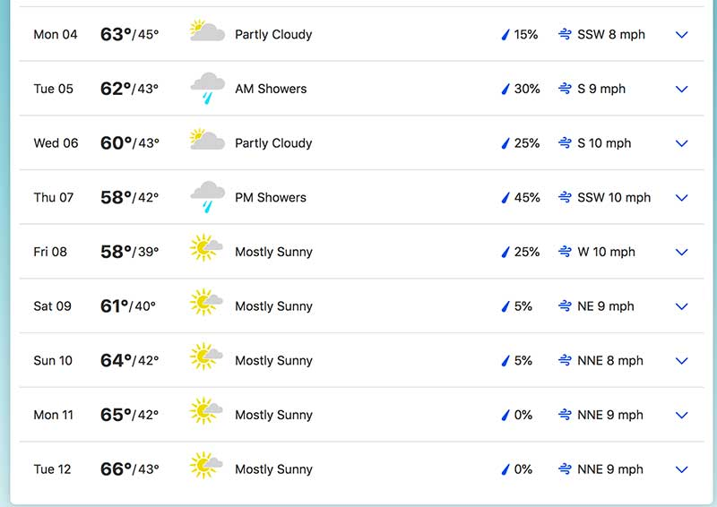 jose mier sun valley forecast